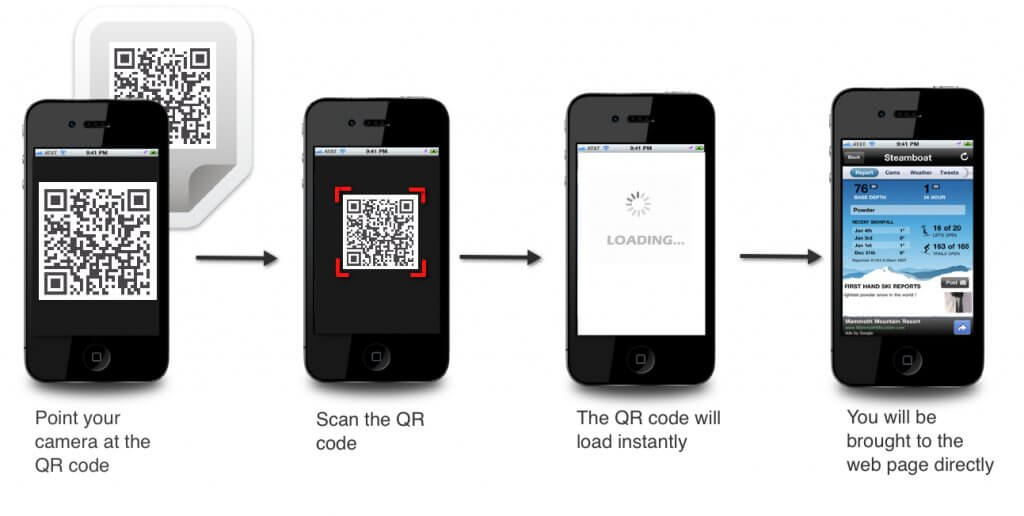 Scan QR code on iPhone using default camera app